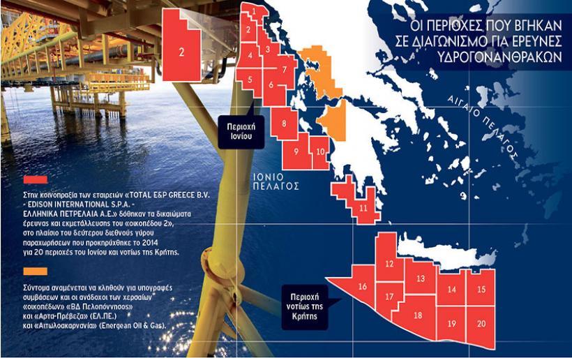 Αρχίζουν οι έρευνες για πετρέλαιο στο Ιόνιο