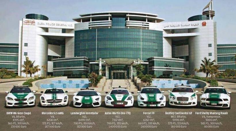 Τα απίστευτα περιπολικά του Dubai!