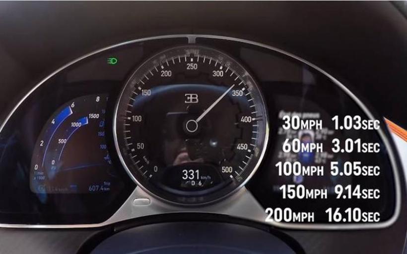 Δείτε τη Bugatti Chiron να πιάνει τα 320 χλμ./ ώρα σε 16,1 δευτερόλεπτα