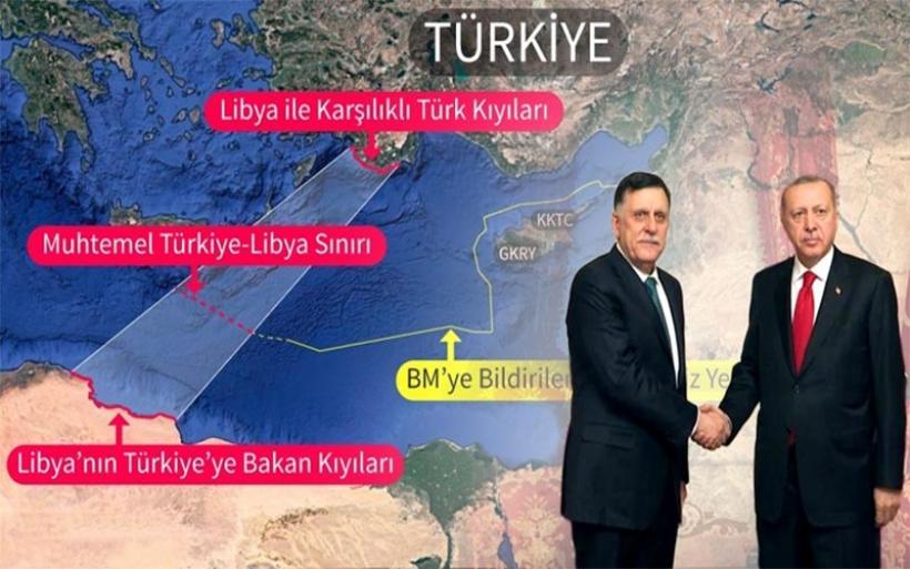 """""""Αντιπαραγωγική και προκλητική η συμφωνία Τουρκίας - Λιβύης"""""""